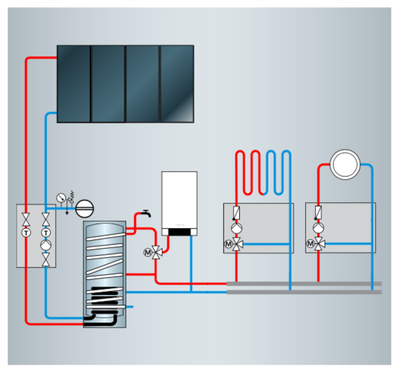 solar dhw heating with central backup